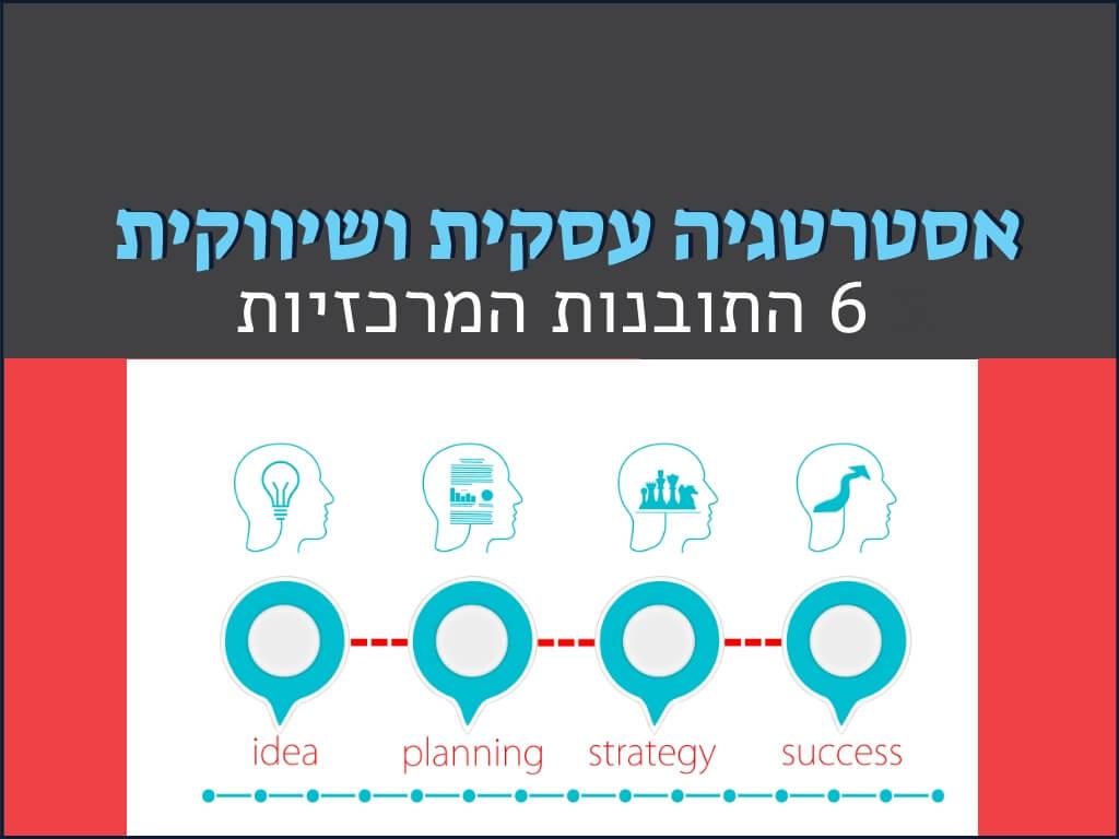 אסטרטגיה עסקית